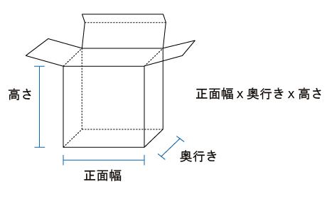 クリアケースの寸法表記